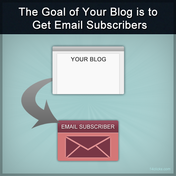 Blog Goal Email Subscribers
