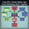 How SEO, Social Media and Email Marketing Work Together